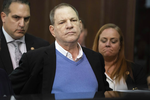 Harvey Weinstein indicted on rape, sex crime charges