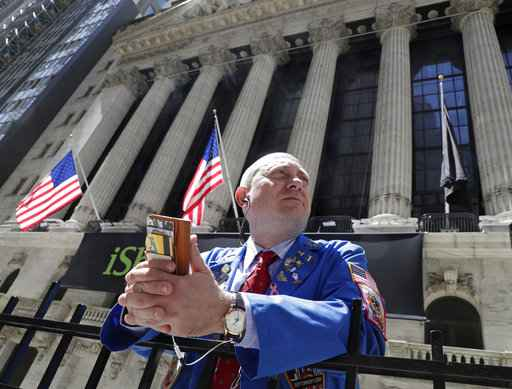 Markets Right Now: US stock indexes close sharply higher