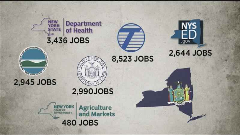 New York State Exposed: Get that Albany wealth to Rochester