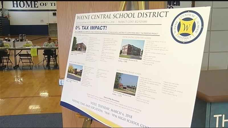 Voters approve Wayne school building upgrades