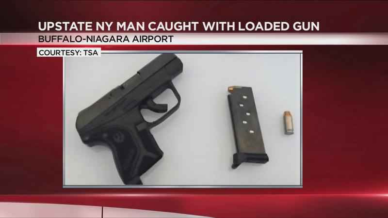 Man cited after attempting to bring loaded handgun onto plane in Buffalo