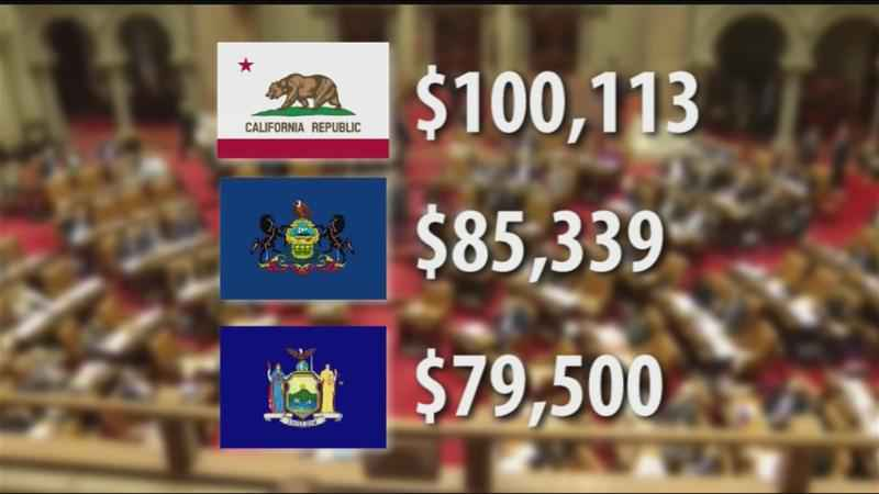 New York lawmakers looking at a potential pay raise