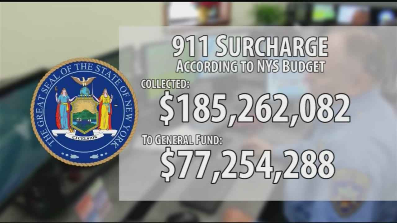 NYS Exposed: Diverting 911 surcharge dollars