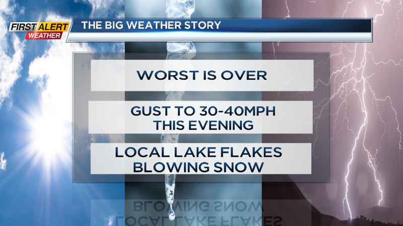 Yellow Alert issued for breezy conditions, lake effect snow