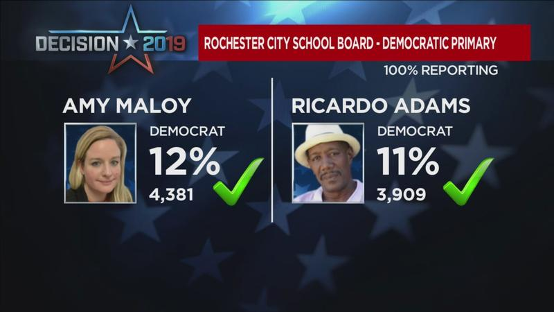Voters choose 4 to serve on Rochester City School Board
