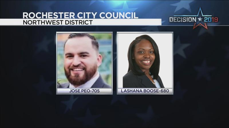 Still too close to call: Democratic primary for City Council's Northwest District
