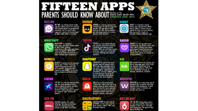 Police share list of apps every parent should know about