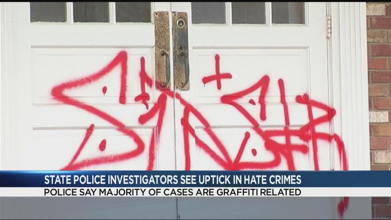 State police report uptick in hate crimes