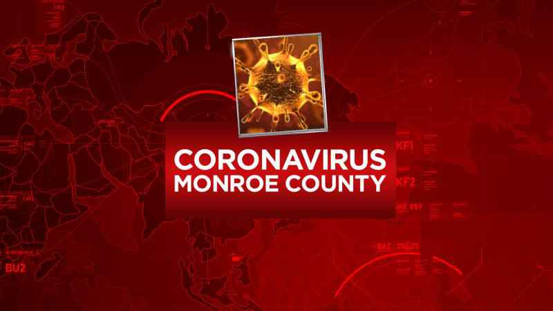 Monroe County sees 4th death, COVID-19 cases increase to 148
