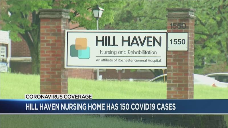 Hill Haven Nursing Home has nearly 150 confirmed COVID-19 cases