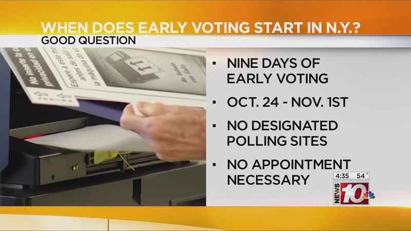 Good Question: When does early voting start in New York?