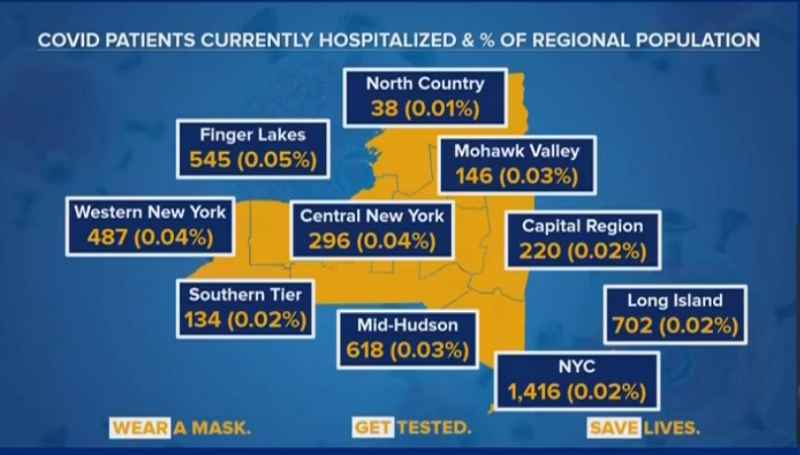 State announces 'surge and flex' plan for New York hospitals