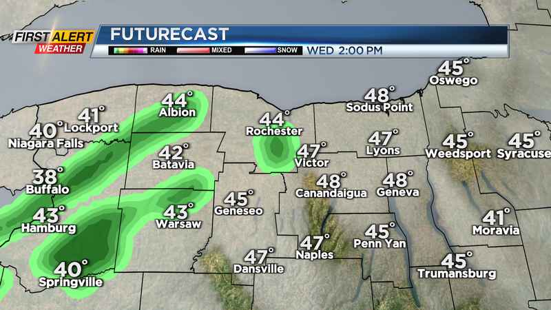 First Alert Weather: Windy, warmer and a little wet Wednesday