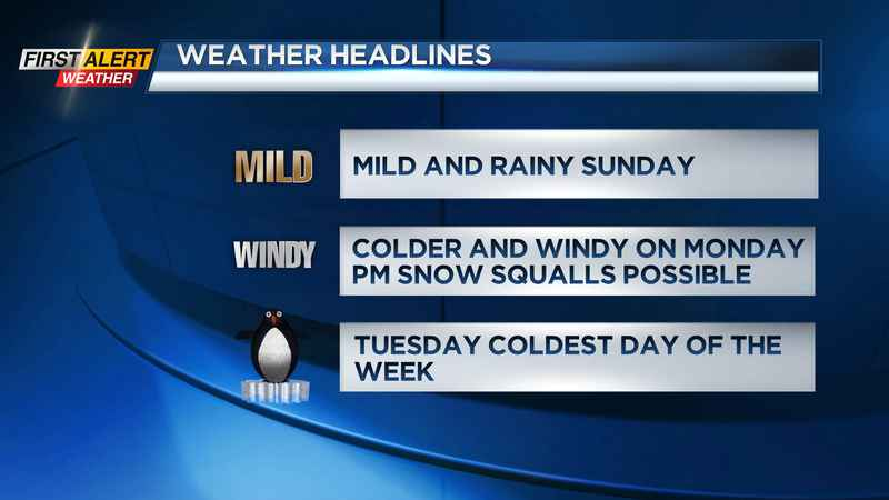 First Alert Weather: Rainy and breezy Sunday; colder with a burst of snow and wind Monday