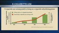Dr. Papa talks study on e-cigs versus traditional cigarettes