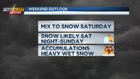 First Alert Weather Snapshot: Another wintry weekend ahead