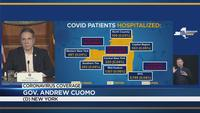 Cuomo slams Finger Lakes region's COVID-19 positivity rate
