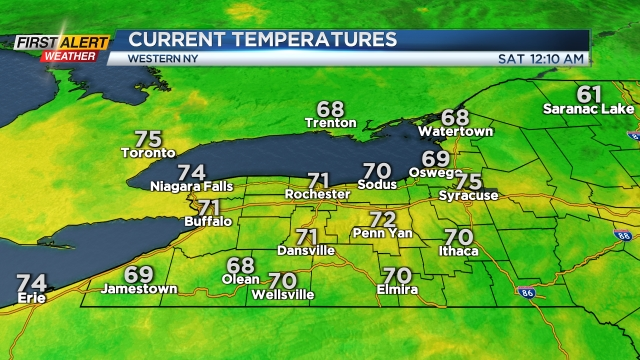 western-ny-current-temps
